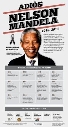 Hace dos días nos dejaba Nelson Mandela, personaje histórico por su lucha a favor de la justicia y los derechos humanos. Esta infografía nos resume su vida.