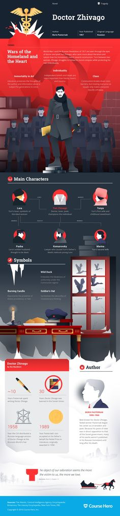 This @CourseHero infographic on Dr. Zhivago is both visually stunning and…