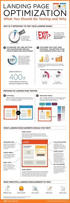Landing Page Optimization Infographic: What You Should Be Testing and Why http://fleetheratrace.blogspot.co.uk/2014/12/top-10-tips-for-improving-website-conversion.html #conversion #webconversion #conversionoptimization #conversionrateoptimization tips and tricks #infographic