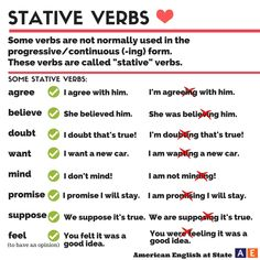 """In English some verbs are not normally used in the -ing form. These are called """"stative verbs."""" Some stative verbs include: agree, believe, doubt, want, mind, promise, suppose, and feel. Take a look at our #AmericanEnglish graphic, and then try using one or more stative verbs in a sentence!"""