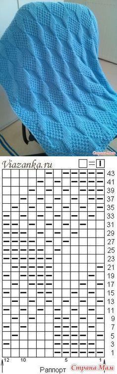 . Плед спицами для малыша - Вязание - Страна Мам
