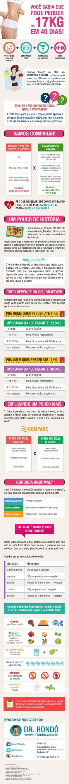 infografico hcg dr r