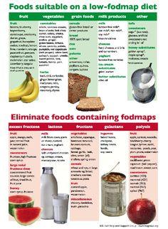 a Low FODMAP Diet? Single page printable FODMAP diet chart for an easy overview.Single page printable FODMAP diet chart for an easy overview. Dieta Fodmap, Ibs Fodmap, Allergies Alimentaires, Ibs Diet, Diet Detox, Fodmap Elimination Diet, Celiac Disease Diet, Diverticulitis Diet, Cleanse Diet