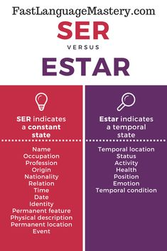 Learn Spanish Ser Estar. Spanish language lessons for beginners, advanced ans anyone else. Learn Spanish easy and fast.