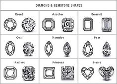 Guide to diamond engagement ring cuts and styles