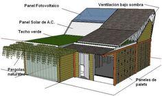 Diseñan moderno prototipo de vivienda sustentable y bioclimatizada  La casa -con sala de estar, cocina comedor, un baño y un dormitorio- se abastecerá de energía solar fotovoltaica, energía eólica de baja escala, a través de un biodigestor, calefón solar y cocina solar. Está enfocada en climas sub-tropicales, con temperaturas altas y sostenidas. La cabaña empleará además tecnología de control y comunicaciones, para registrar los factores claves para el uso eficiente de la energía.