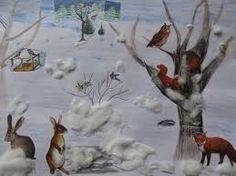 Znalezione obrazy dla zapytania zimowe prace plastyczne przedszkole