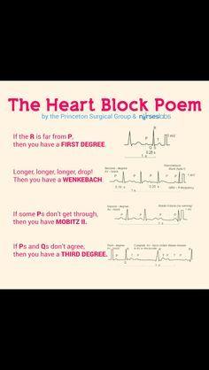Heart Block Poem for EKG interpretation Cardiac Nursing, Nursing Mnemonics, Nursing Career, Nursing Tips, Nursing Programs, Lpn Programs, Ob Nursing, Surgical Nursing, Surgical Tech