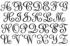 letras del monograma de la fuente