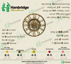 time in Chinese