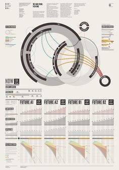 We have four: pick one | Food fibre and forest products by densitydesign, via Flickr