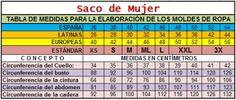 Cuadro comparativo de tallas de medidas de España, Europa, Latinas y estandar