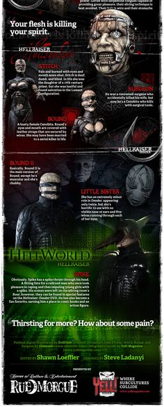 biography of the cenobites - part 2 infographic