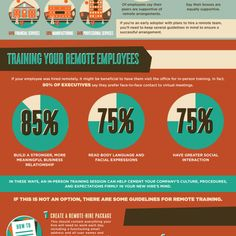 how-to-train-a-remote-employee-infographic