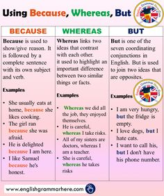 Using Because, Whereas, But in English, Conjunctions and Example Sentences Table… – Grammar Teaching English Grammar, English Grammar Rules, English Vocabulary Words, English Language Learning, English Phrases, Learn English Words, Essay Writing Skills, English Writing Skills, Writing Words