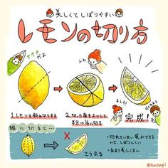美味しくて絞りやすいレモンの切り方 ★How to cut delicious & easier to squeeze lemon. ☆Cut diagonally, place the cut surface upwards, then cut into & ☆☆If cut lengthwise, the white bitter skin comes at the top which makes it harder to squeeze & won't taste as good. Healthy Cooking, Cooking Tips, Cooking Recipes, Thai Recipes, Chicken Recipes, Healthy Food, Baking Utensils, Food Illustrations, Food Design