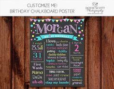 First Birthday Chalkboard Poster of Favorite Things Printable- First Birthday Chalkboard Sign - Polka Dot