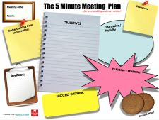 26. The 5 Minute MEETING PLAN