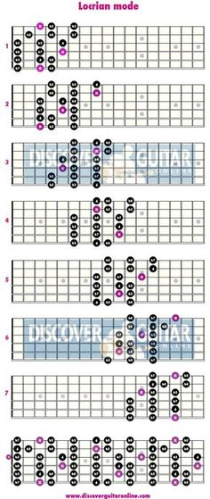 Locrian Mode: 3 note per string patterns | Discover Guitar Online, Learn to Play Guitar