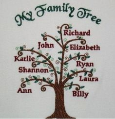 about family tree on pinterest family trees family tree designs