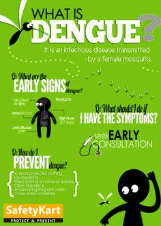 Dengue fever is a disease transmitted by a mosquito bite. Get more information about causes, symptoms, signs, treatment, prognosis and prevention. #childsafety #personalsafety #MosquittoRepellants