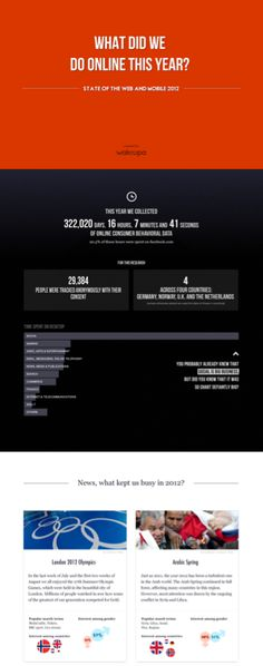 State of the web and mobile 2012. Die gesamte Infografik gibt es hier: http://wakoopa.com/state-of-the-web-2012