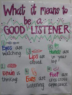 Good Listeners Anchor Chart.