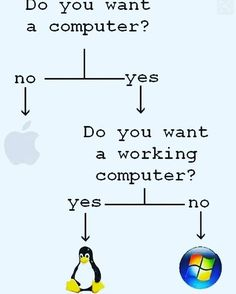 Want a new computer? Go Linux Computer Humor, Computer Technology, Computer Science, Programming Humor, Computer Programming, Computer Coding, Computer Build, Web Design Programs, Linux Mint