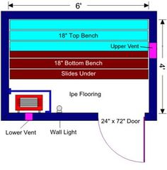 Sauna Planning - Free Sauna Plans and Layouts Hot Tub Room, Changing Room, How To Plan, How To Make, Layouts, Wall Lights, Flooring, Free, Dressing Room