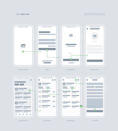 Wireframes, UX Design by Andrey Rybin User Interface Design, Ui Ux Design, Game Design, Graphic Design, User Flow, Sports Organization, Diagram Design, Website Themes, Website Designs