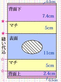 *Bitattoビタットつきおしりふきポーチの作り方・型紙* | 尾道市の閉校ハンドメイドshop♡honnori...*