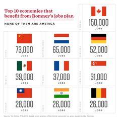 800,000 jobs ... Overseas