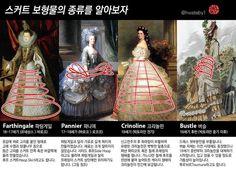 Historical Costume, Historical Clothing, Fashion Degrees, Manga Drawing Tutorials, Hair Sketch, 18th Century Fashion, Fashion Illustration Sketches, Dress Drawing, Costume Shop