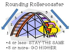 Rounding Rules for any grade