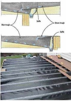 Low-Cost Deck Drainage: Landscape membrane and off-the-shelf gutters keep the space below new and existing decks dry. Under Deck Roofing, Patio Under Decks, Decks And Porches, Patio Gazebo, Backyard Patio Designs, Pergola, Under Deck Drainage, Mobile Home Porch, Terrasse Design
