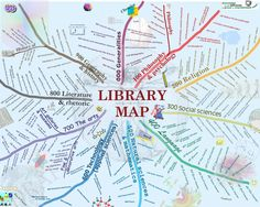 Dewey decimal library map, just in case there's anyone out there who ever actually cared to learn it ; Library Work, Library Skills, Reading Library, Library Lessons, Reading Nooks, Middle School Libraries, Elementary Library, Library Science, Library Activities