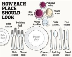 How each table place setting should look