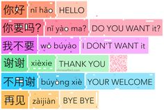 http://chineseffect.com/phrases/phrases-1/