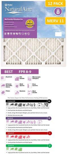 22x22x1 MERV 8 Pleated AC Furnace Air Filters 6 Pack $6.49 each