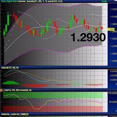 1/11/12EUR/USD - @ilovecgf- #webstagram