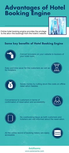 Why to have online hotel booking system for your hotel ?