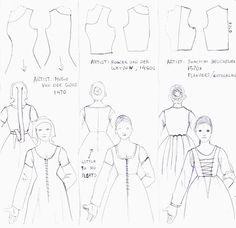 My SCA Garb: Kirtle Pattern Class Handout: Ultimate Kirtle Pattern
