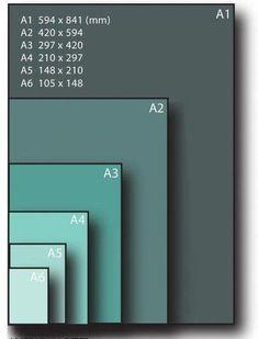 Http: Discover PhotoCrupp Terrific Photoshop Actions Typography Photoshop Design, Photoshop Tutorial, Cv Photoshop, Photoshop Keyboard, Corel Draw Tutorial, Graphisches Design, Graphic Design Tutorials, Tool Design, Graphic Design Inspiration
