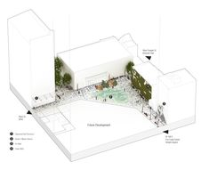 Image 5 of 11 from gallery of 6970+ Revitalization Project Competition Entry / Op.N. Main Plaza