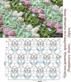 16 Ideas knitting charts patterns afghans for 2019 Crochet Motifs, Crochet Diagram, Crochet Stitches Patterns, Crochet Chart, Crochet Doilies, Crochet Flowers, Crochet Baby, Knitting Patterns, Doilies Crafts