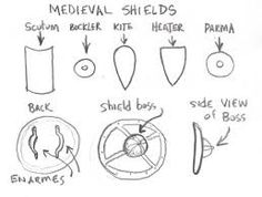 Image result for medieval armor types