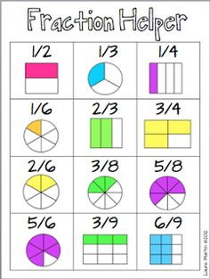 Classroom Freebies Too: Fraction Help!