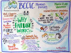Members Meetings | BC Council for International Cooperation