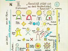 Vision Genialität & Banalität | Nathanael Urs Trüb | Pulse | LinkedIn