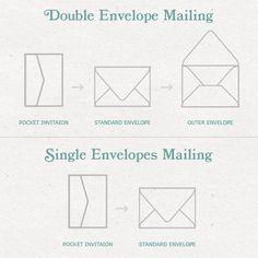 Outer A7.5 Envelope. Envelope TemplatesEnvelopesWedding InvitationsSample  ...